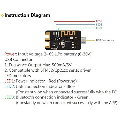nidici Speedy Bee Bluetooth USB Adapter Betaflight Convenient Mobile Ground Station Supported iOS and Android for FPV Drone Flight Controller by Speedy Bee (Image #3)