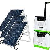 Genex Nature's Generator - Platinum GXFSGLD