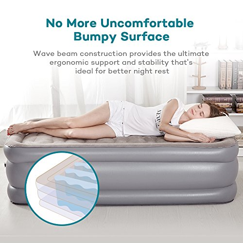 Review Air Mattress with Built-in