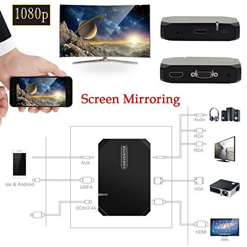 Lightning to HDMI Adapter,Famtasme Wired Screen Mirroring Switching Box Adapter USB to HDMI/VGA Converter 1080P Phone to TV for iPhone/Android