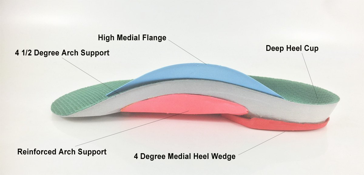 Ultimate Flat Feet Insoles Orthotics (Large (U.K shoe size 9-11) (U.S.A shoe size 10-12))