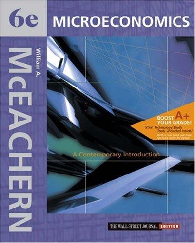 Microeconomics journal