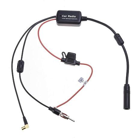 Brancher le récepteur d'antenne FM