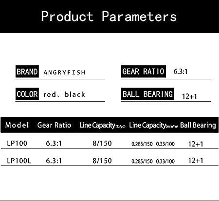 ANGRYFISH Carrete de Cebo 12+1 rodamientos de Bolas 6.3:1, Sistema de Freno Magn¡§?tico Ultra Suave, 2 Colores (Mano Izquierda/Derecha): Amazon.es: Deportes ...