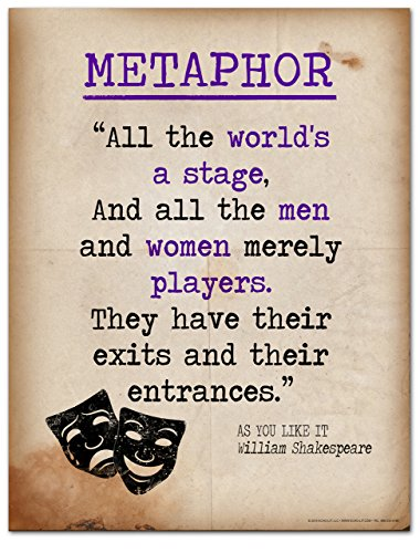 Metaphor Literary Term Mini Poster featuring a quote from As You Like It by William Shakespeare. Educational Art Print