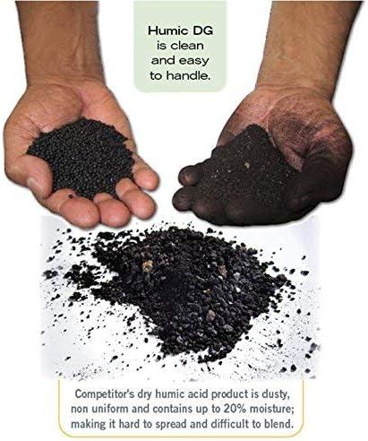 best fertilizer for new sod