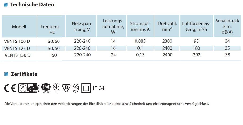 VENTS DL STANDARD Axiale Abluftventilatoren mit einer Luftf/örderleistung von bis zu 292 m/³//h /Ø 100 mm 125 und 150 mm. Kompatibel mit L/üftungsrohren mit Durchmesser 100