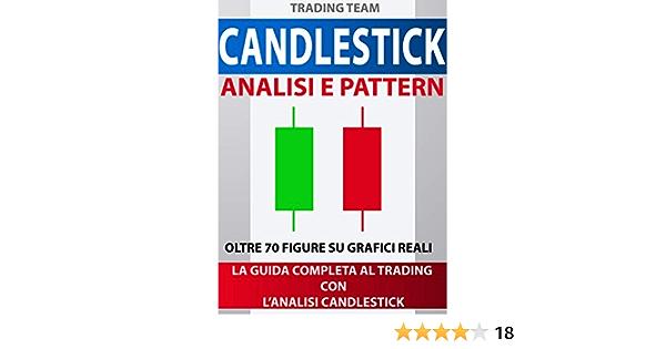 pattern grafici di trading
