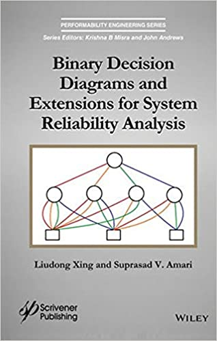 Binary Decision Diagrams And Extensions For System Reliability