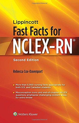 Lippincott Fast Facts for NCLEX-RN