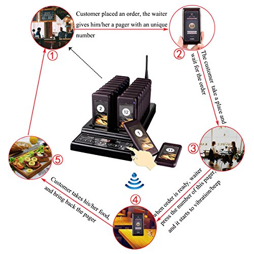 TIVDIO T-112 Wireless Calling System Restaurant Pager System Paging System Calling System with 20pcs Coast Pager and 1 999-Channel Keypad Call Button for Restaurant Clinic Church Coffee Shop (1 Pack)