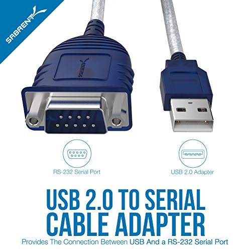 Review Sabrent USB 2.0 to
