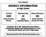 60 ceiling fan bronze - Minka-Aire F617L-ORB/AB, Raptor 60