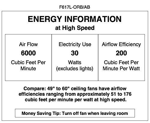 Minka Aire F617L-ORB/AB Raptor 5 Blade Ceiling Fan w/Remote