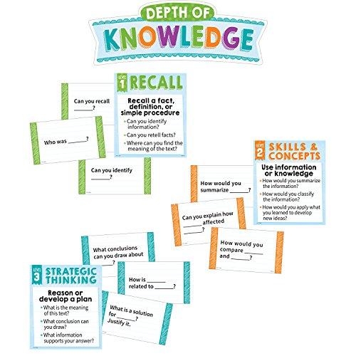(Creative Teaching Press Depth of Knowledge, Mini Bulletin Board, Grade 3 & up)