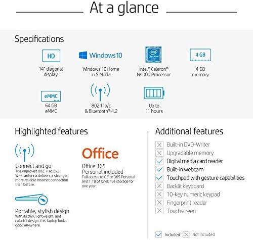 "HP Stream 14"" HD Laptop PC, Intel Celeron N4000, 4 GB RAM, 64 GB eMMC, Windows 10 S, Blue WeeklyReviewer"