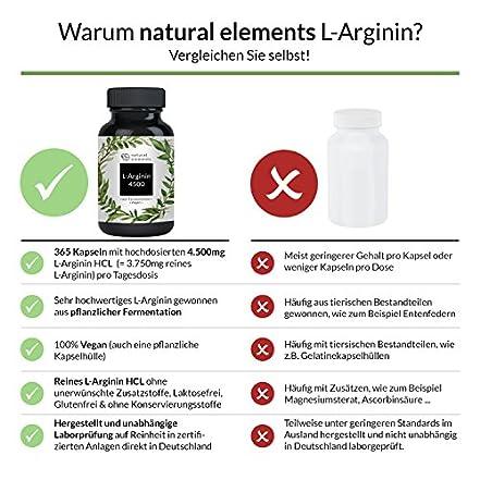 L-Arginin Kapseln - vegan