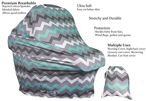 Wobble Baby Nursing Cover and Car seat canopy, for breastfeeding and baby protection, Hypoallergenic and with UV protection, (Grey Paradise Blue) by Wobble Baby (Image #6)