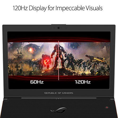 ASUS-ROG-Zephyrus-GX501-156-Full-HD-120Hz-Ultra-portable-Gaming-Laptop-Intel-Core-i7-Different-PCIe-SSD-16GB-DDR4-Various-Style