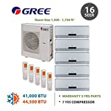 Gree +Multi Penta-Zone Mini Split Ductless Split 42,000 BTU Inverter Heat 9k 12k 12k 12k 18k