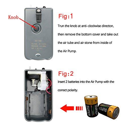UnicLife Bomba Aire para Acuario de batería portátil, con piedras de aire y tubo de silicona para acuario / pesca al aire libre, 151L: Amazon.es: Productos ...
