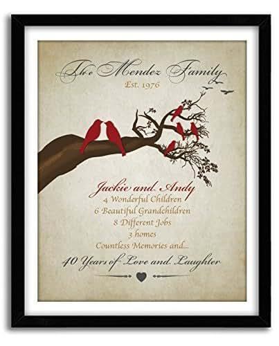 Amazon Wedding Gift Ideas: Amazon.com: 40th Wedding Anniversary Gift, Personalized