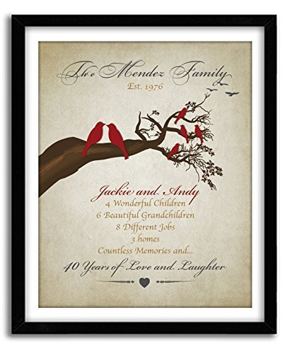 40th Wedding Anniversary Gift.40th Wedding Anniversary Gift Personalized Family Tree Lovebirds