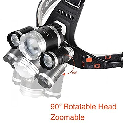 Neraon Brightest Cree 3T6 LED Headlamp, Waterproof Stretch Zoom 4 Modes LED Headlight USB Rechargeable with iPhone / iPad / Android, Wall Charger with 18650 Batteries( Included), for Camping, Hiking