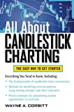 All About Candlestick Charting (All About Series)