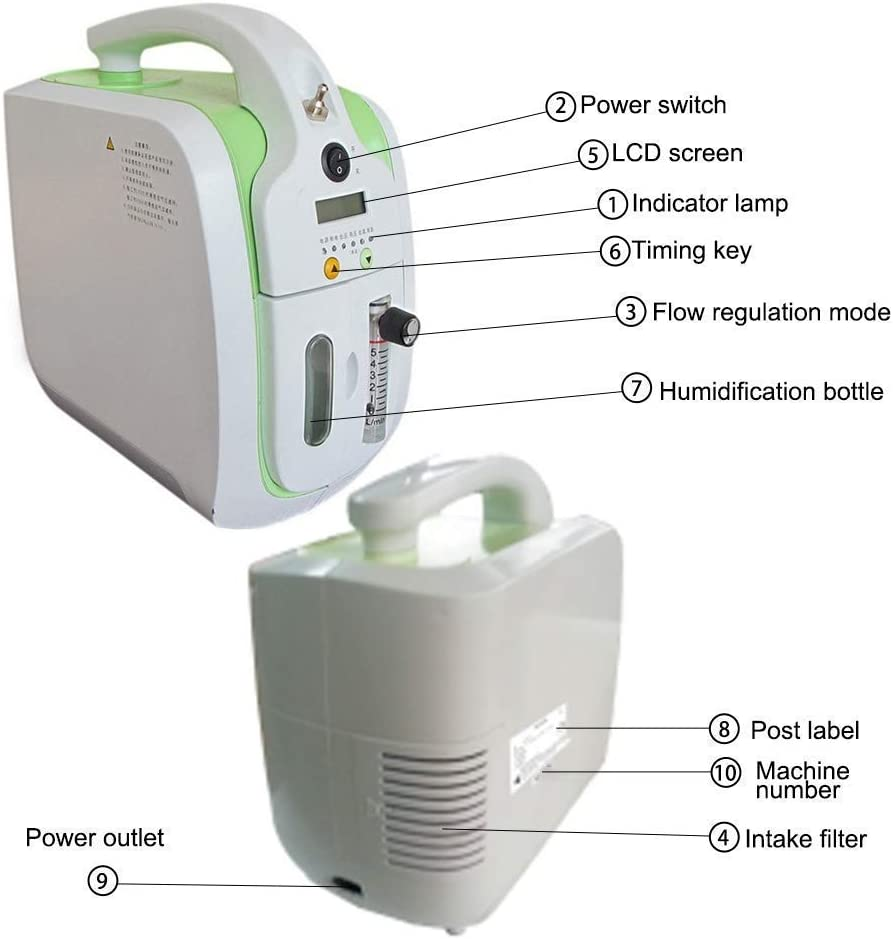 AC 110v Air Purifier COXTOD O2 Concentrator Portable O2 Concentrator 1-5L//Min Adjustable Oxy Machine Use for Home Use