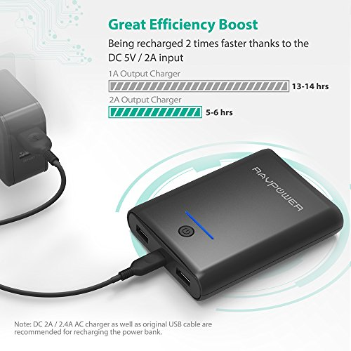 compact Charger RAVPower 10000mAh ability Bank ultra stream-lined 10000 Battery Pack by using 34A expenditure huge velocity Charging parallel iSmart 20 USB Ports compact Battery Charger for iPhone iPad and significantly more External Battery Packs