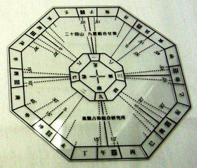 家相方位盤 115mm×115mm(0.5mm厚) 二十四山(45度・15度)
