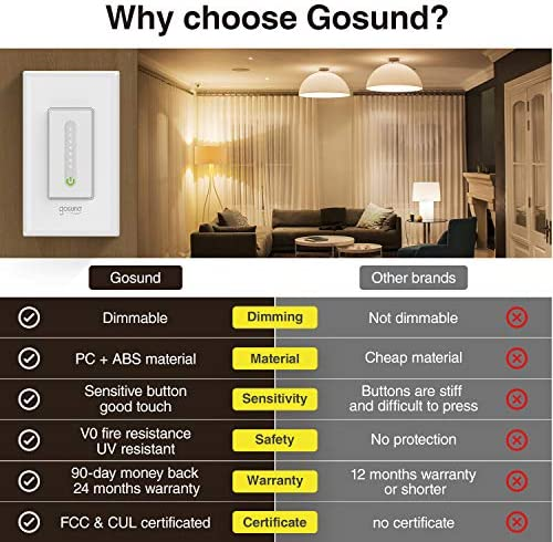 Gosund Smart Dimmer Switch, WiFi Smart Light Switch Work with Alexa and Google Home, 4 Pack, Single-Pole, Remote Control, No Hub Required, ETL and FCC Listed 51ZzoKF 2BItL