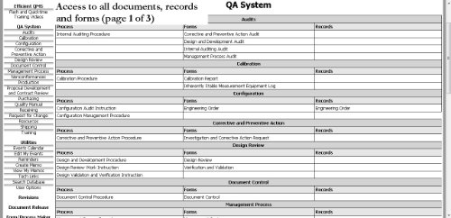 Efficient Quality Management System Software [Download and Operate on Webhost]