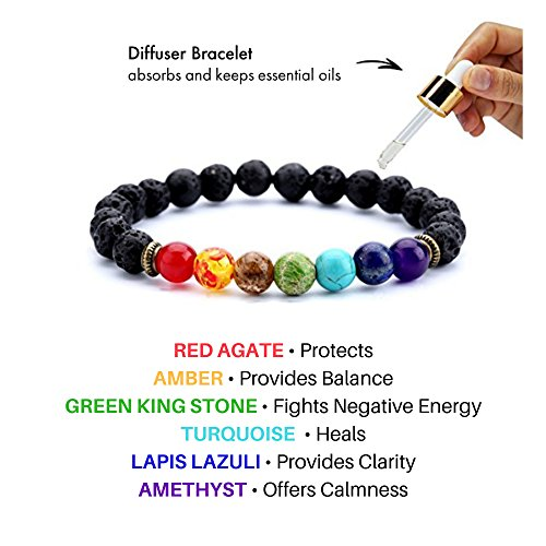 Believe London Chakra Bracelet With Jewelry Bag & Meaning ...