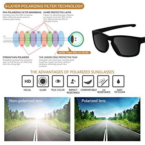 para mujeres y hombres Espejo Gris de lente Vintage polarización sol de viajeros YUFENRA de negro Gafas marco 0znqv