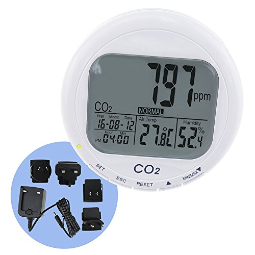 Iaq Meter - Desktop Indoor Air Quality IAQ Temperature Humidity RH Carbon Dioxide CO2 Tester Meters Monitor with Non-Dispersive InfraRed (NDIR) sensor 2 Alarm Function