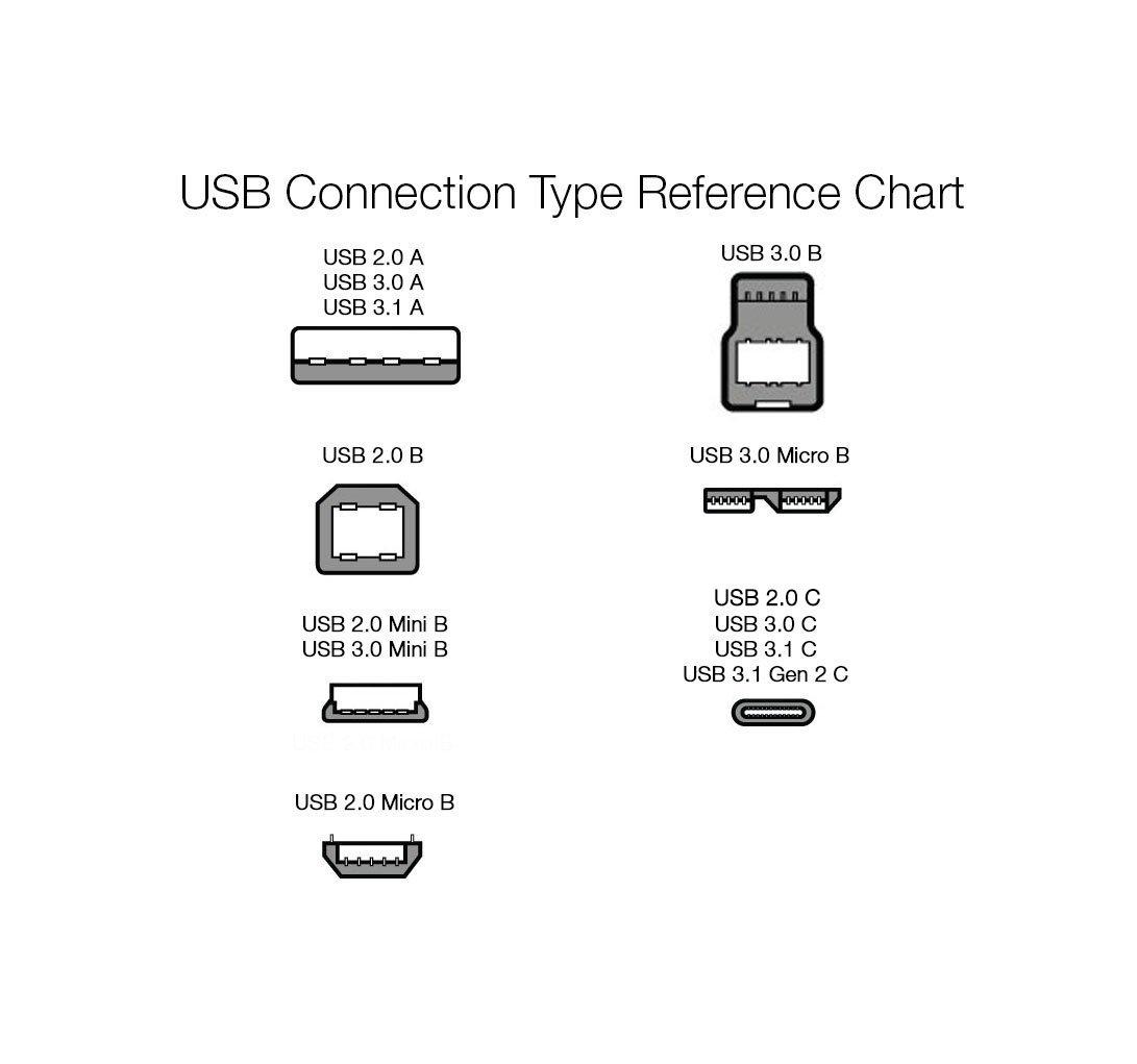 AmazonBasics Double Braided Nylon USB Type-C to Type-A 3.1 Gen 2 Cable   1 feet, Dark Grey by AmazonBasics (Image #7)
