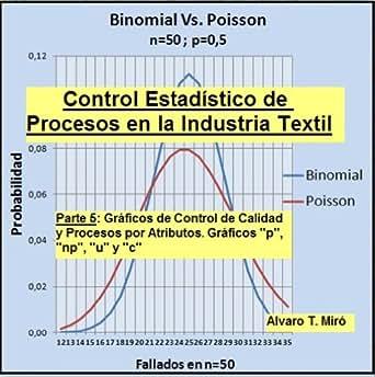 Control Estadistico de Procesos en la Industria Textil