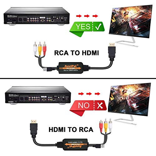 1080P RCA to HDMI Converter Cable, AuviPal AV to HDMI Adapter for Playing VHS/VCR/DVD Player/Game Consoles etc on Modern TV. All-in-One 3RCA Composite AV to HDMI Video Converter by AuviPal (Image #4)