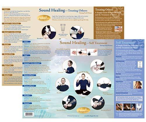 Sound Healing Chart - Tuning Fork Primer: Marjorie de Muynck