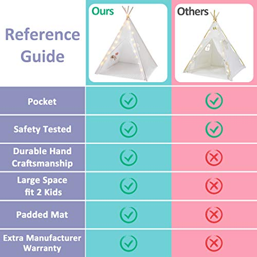 Tiny Land Kids Teepee Tent with Mat & Light String& Carry Case- Kids Foldable Play Tent for Indoor Outdoor, Raw White…