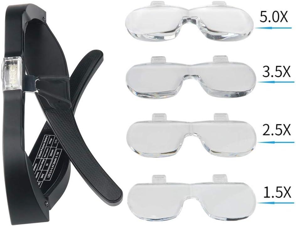 VKFX LED Lupenbrille Kopflupe mit Licht,1.5X bis 5X abnehmbare Linsen-Kopfbandlupe Stirnlupe Brillenlupe mit Beleuchtung f/ür Brillentr/äger,Lesen N/ähen,Elektro und Reparatur Hobby Handwerk,Juweliere