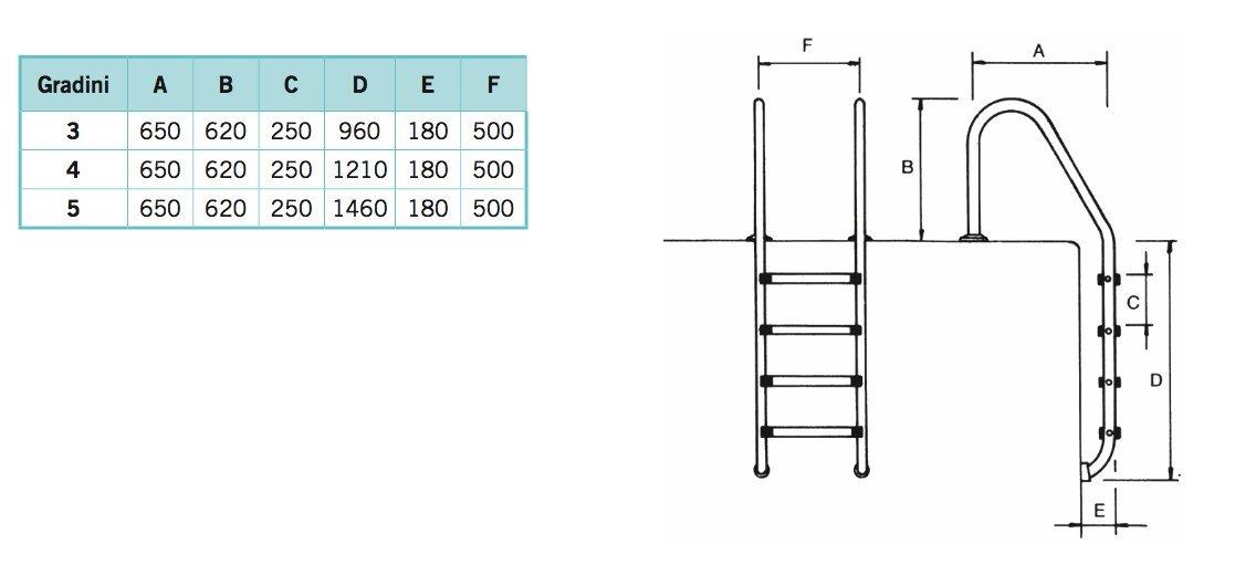 05477 escalera con pasamanos modelo estándar de 3 pasos de acero inoxidable para piscina AISI-316.: Amazon.es: Jardín