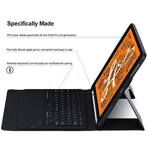 Feitenn iPad Mini 5 Keyboard, Mini 5th Gen 2019 Tablet Keyboard Case  Sleep/Wake Smart Cover Charge Support Pencil Slot Holder PU Folio Stand  Wireless