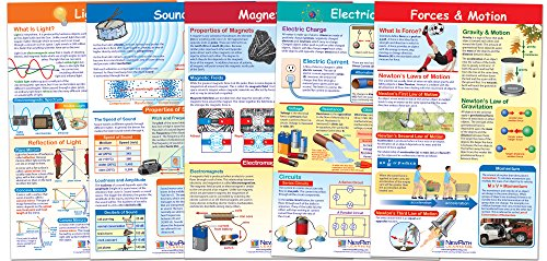 Physical Science Posters, Laminated, Full-Color, 23