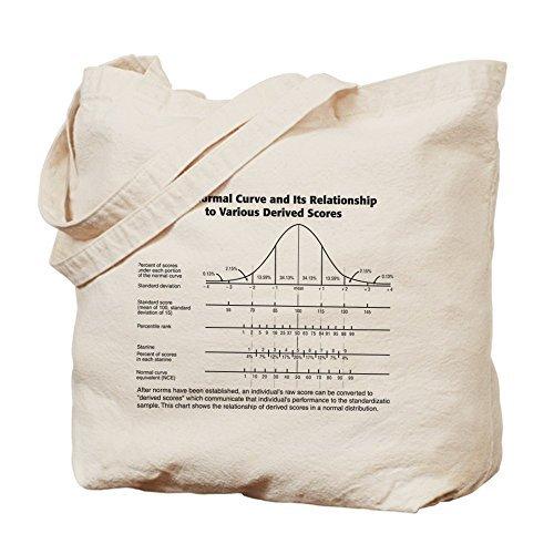 Normal Curve Canvas Tote Bag for Women Cute Eco-Friendly Reusable Natural Handbag