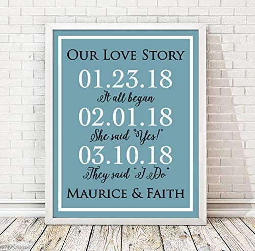1 Year Anniversary Framed Print | Personalized Anniversary Print | Anniversary Gift | Paper Anniversary | Anniversary Gift for Wife | Anniversary Gift for Husband | First Anniversary (Handmade Silver Wedding Anniversary Cards For Husband)