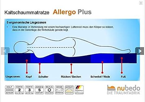 Nubedo allergo Plus 16 - 02 - 101 - 8020 - 03 Colchón 80 x 200 H3 ...