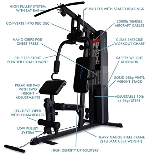JTX Compact Home Multi Gym with 68kg Solid Vinyl Weight Stack  2 YEAR  IN-HOME SERVICE WARRANTY